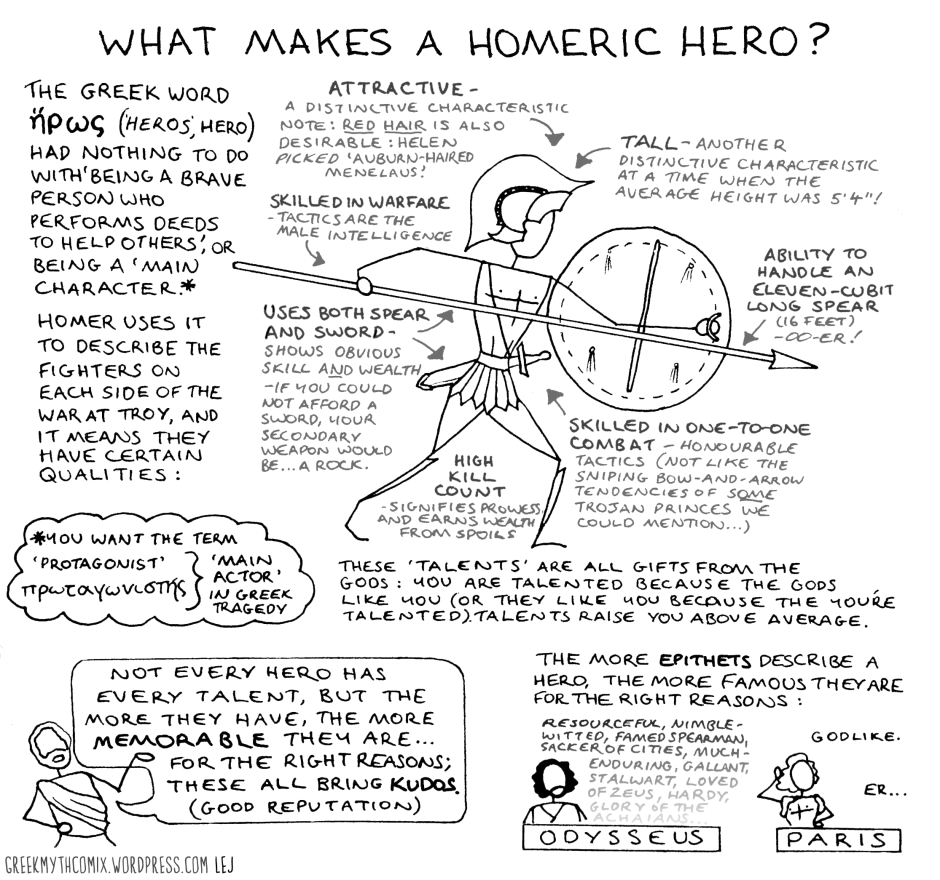 What makes a Homeric hero? (Infographic) | Greek Myth Comix