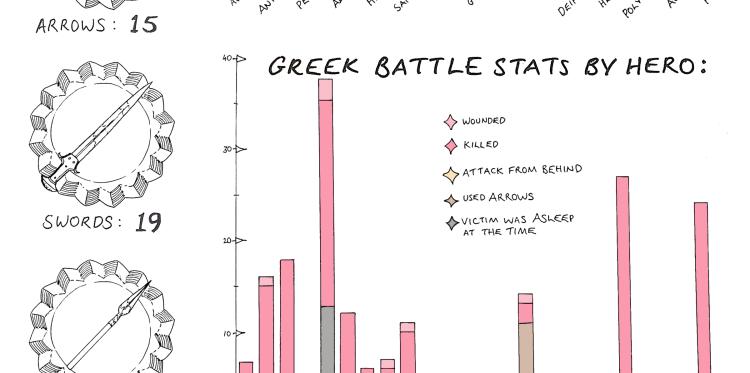 greekmythcomix