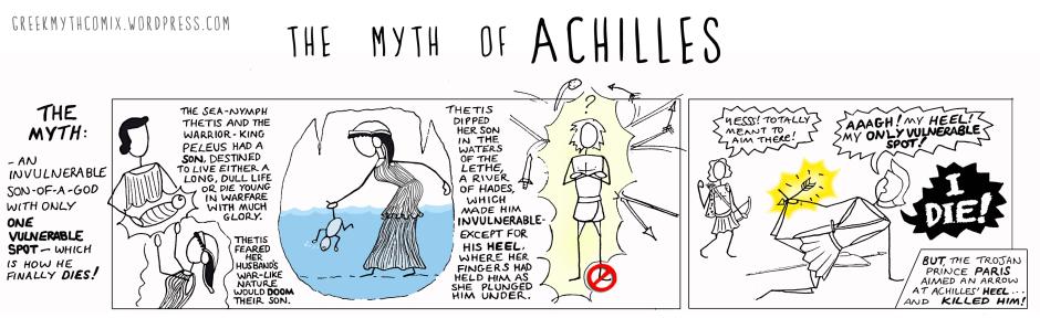 ACHILLES part 1