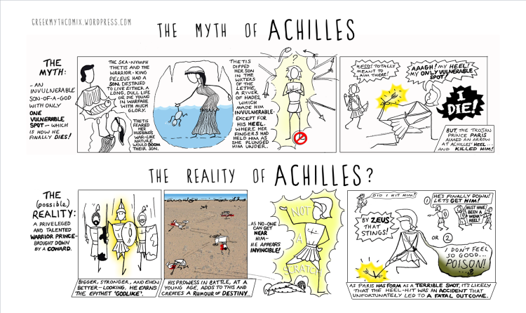 Achilles myth and reality
